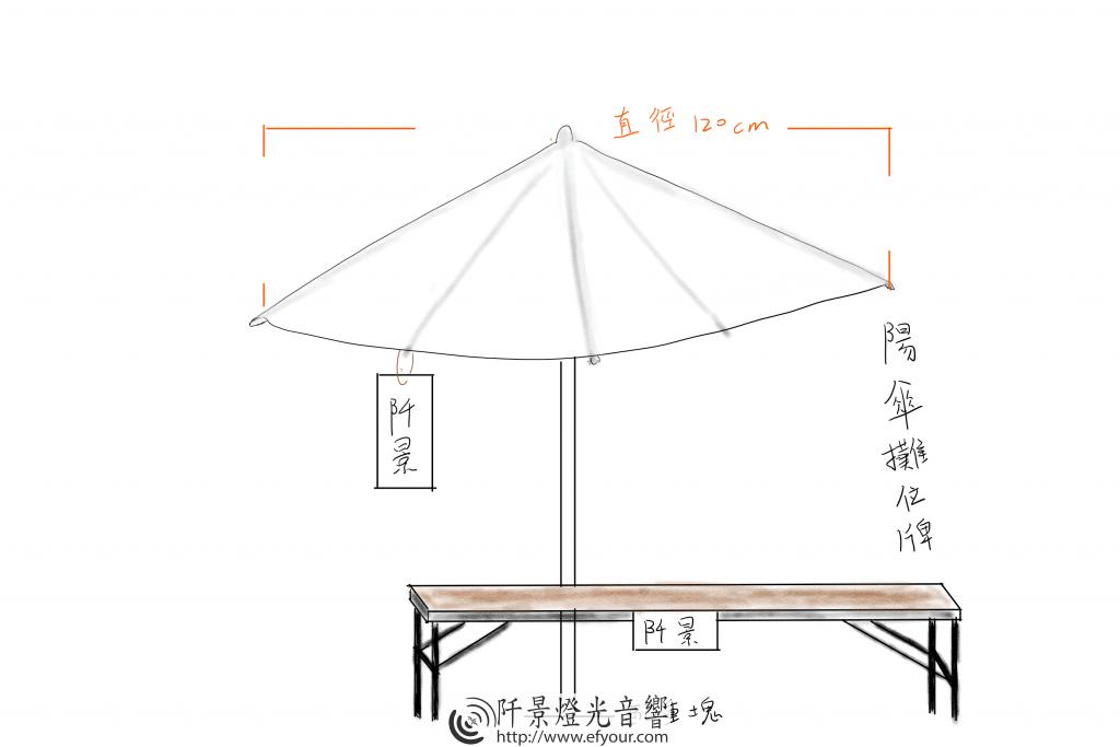 陽傘樣式規格與輸出吊牌模擬手繪圖 -阡景